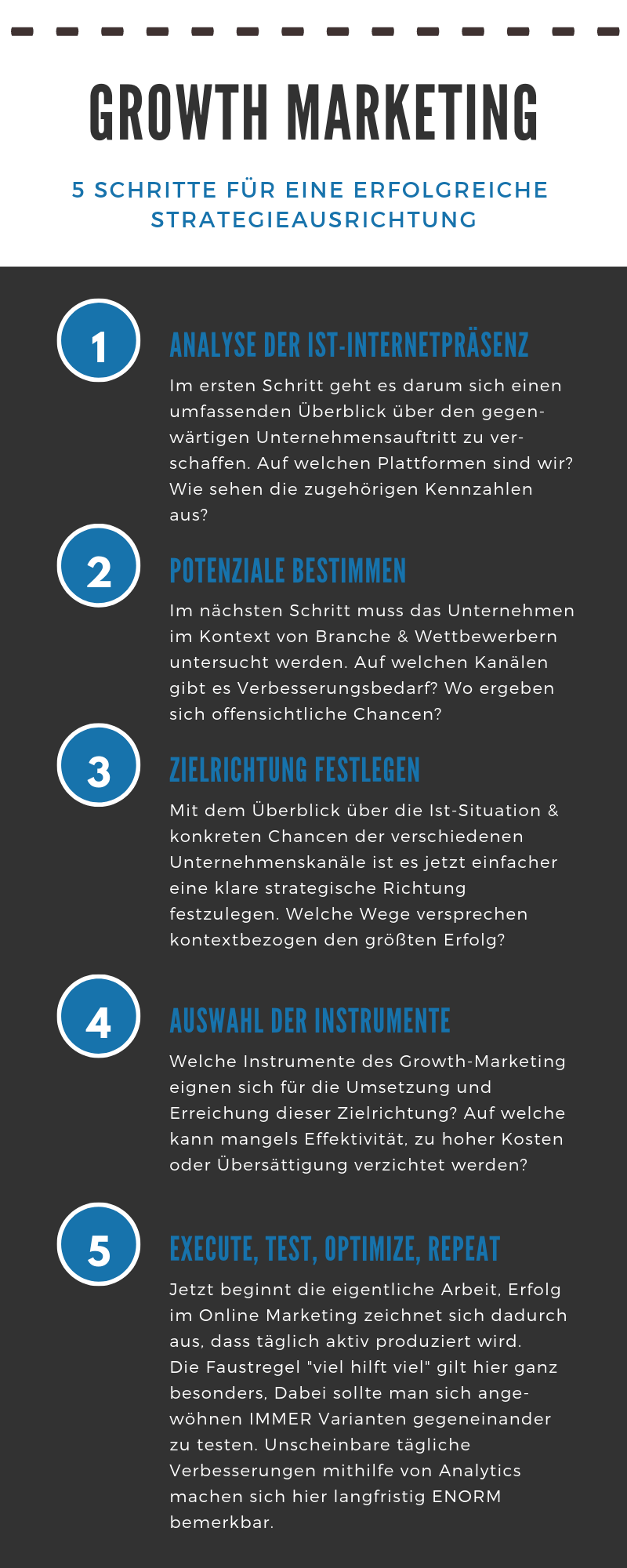 Online Marketing Growth Marketing (2)